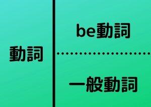 be動詞と一般動詞の違い英文法